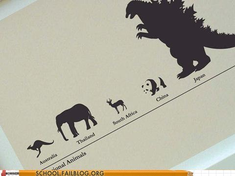 animals godzilla is real multicultural fail - 6265936384