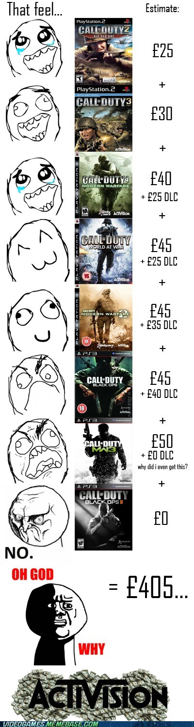 activision call of duty dummy money the feels