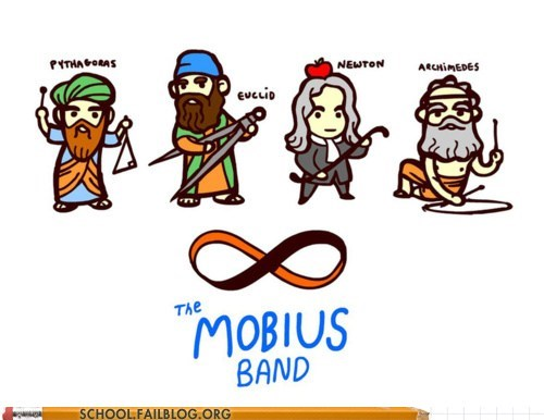 Music scientists the mobius band - 6271028480