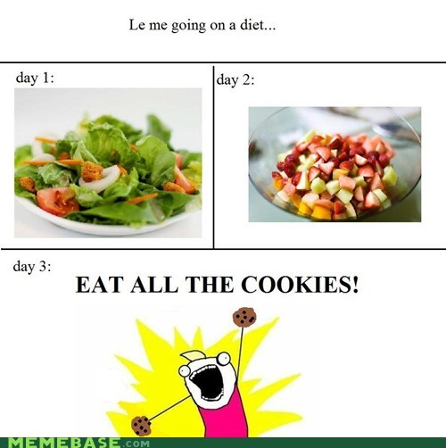 all the things diet eating