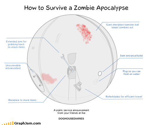 best of week hamster ball rollerblades zombie apocalypse - 6275770624
