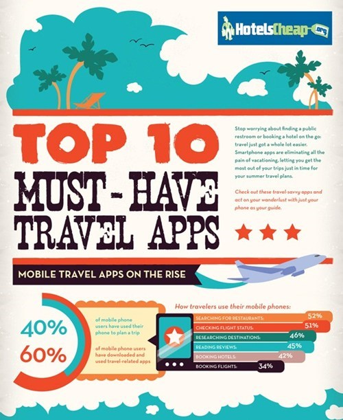 apps,infograpic,top ten,Travel