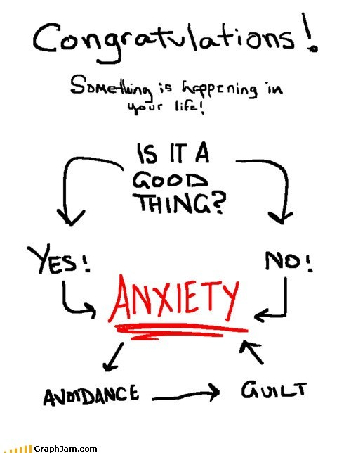 anxiety,avoidance,best of week,congratulations,flow chart,life,Memes,stress