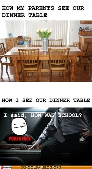 dinner table,how was school,parents,stop asking