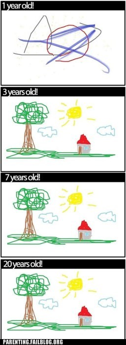 age progression coloring house landscape tree