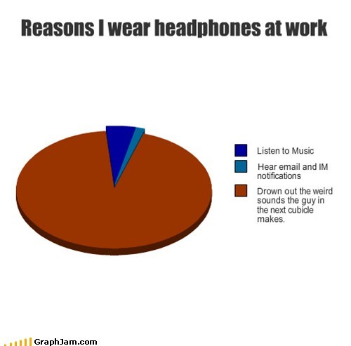 Reasons I wear headphones at work