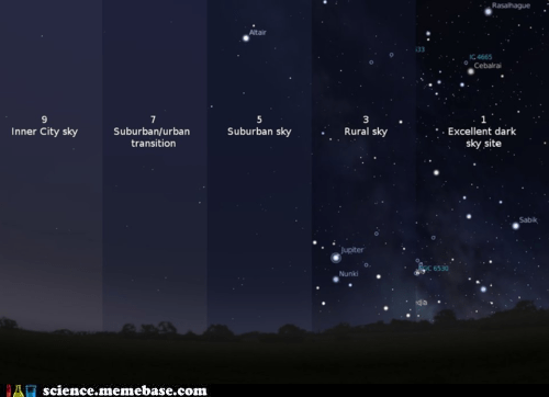 Astronomy,light,night sky,star light