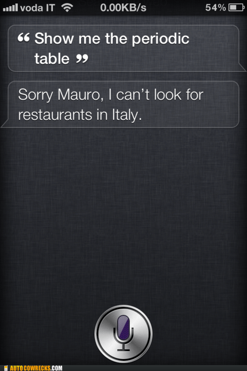 Italy,not helpful,periodic table,restaurants in italy,siri