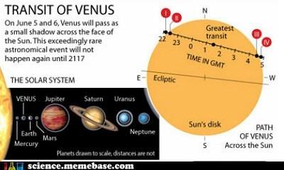 Astronomy planets sun transit venus - 6299885824