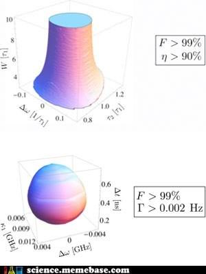 ari dyckovsky,genius,kid,Professors,quantum entanglement