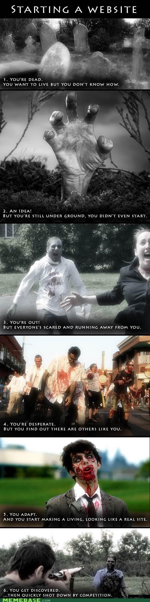internet Memes website zombie - 6300764672