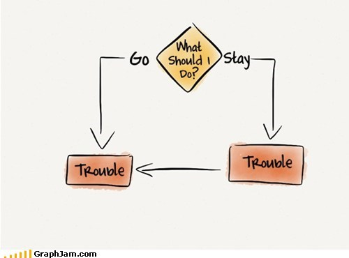 flow chart,should i stay or should i,should i stay or should i go,song,trouble