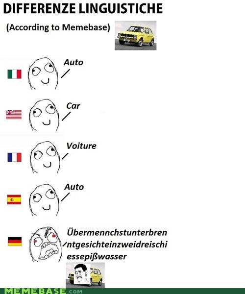 car,different languages,Germany,memebase,meta,Rage Comics