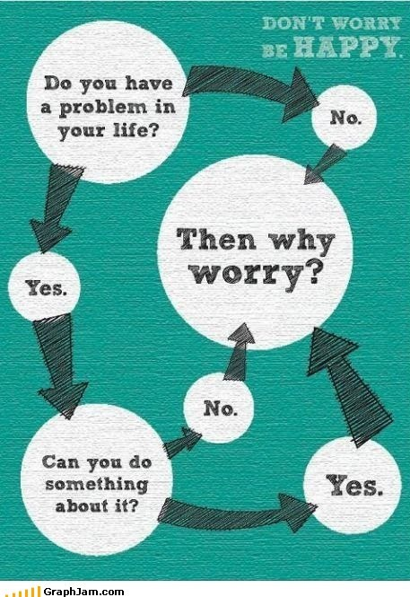 be happy,best of week,dont worry,flow chart,problems,song