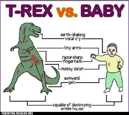 fingernails Hall of Fame messy eater t-rex vs baby vocal cry - 6306999808