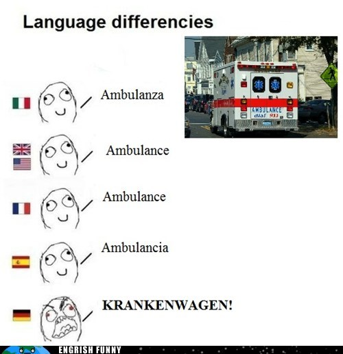 america different languages differenze linguistiche england france german Germany Hall of Fame krankenhaus krankenwagen Spain UK united states