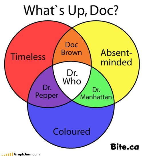 absent minded colours doctor Pie Chart time - 6310064128