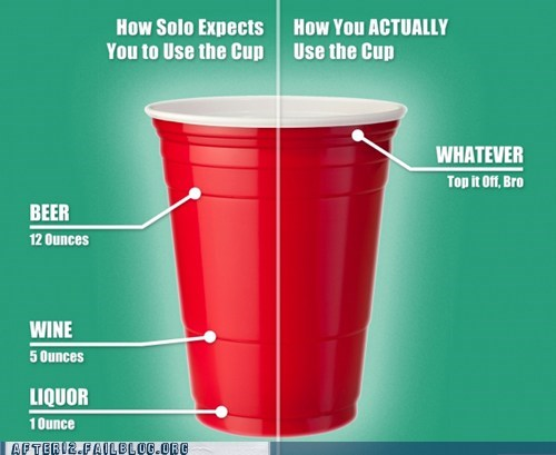 Hall of Fame red cup solo cup solo cup measurements