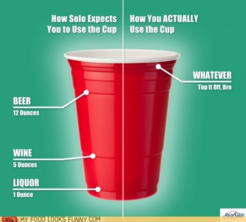 beer cup keg cup red cup solo - 6311156736