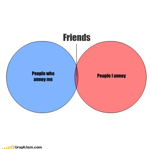 annoying friend best best of week friends venn diagram
