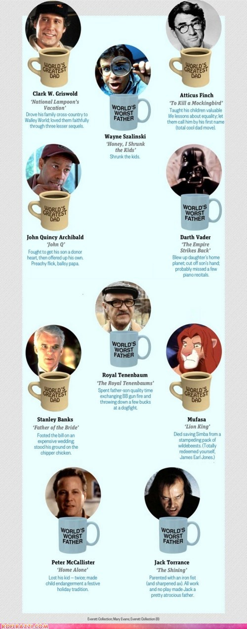 dad,Father,funny,infographic,Movie