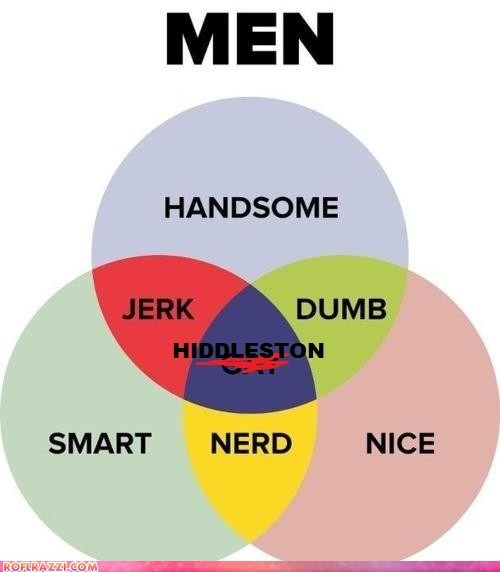 actor celeb funny graph Hall of Fame men tom hiddleston - 6336565760