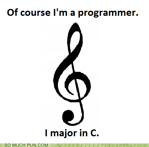 c c-major double meaning Hall of Fame language major Music note programmer - 6340434176