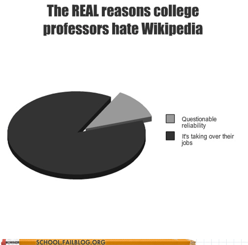 best professor Pie Chart Professors wikipedia - 6341138944