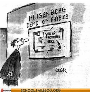 confused heisenberg lost physics probably here you are here