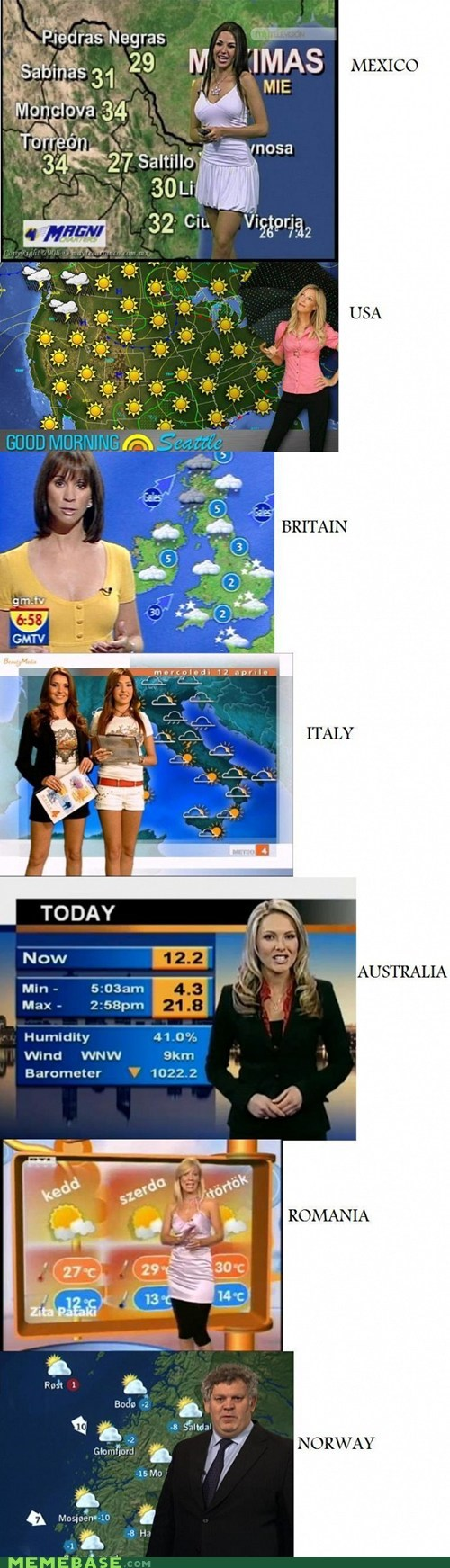 girls Memes news Norway weather - 6343902464
