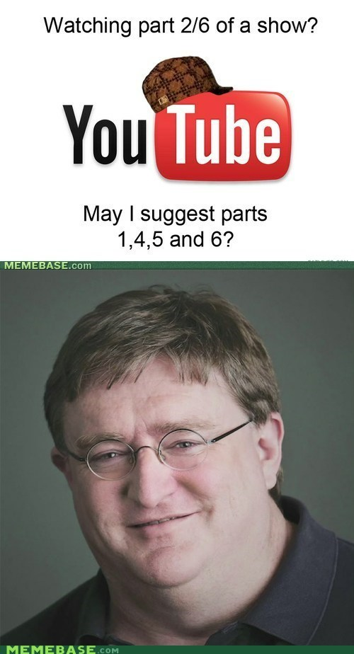 3 gabe newell Memes video games youtube - 6344049664