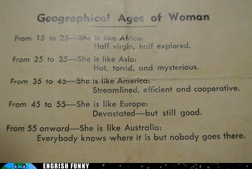 africa america asia australia continents europe - 6344571648