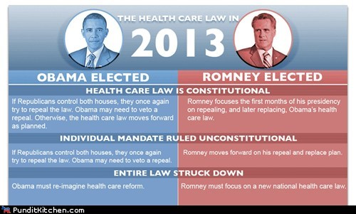 barack obama health care Mitt Romney obamacare political pictures - 6344605696