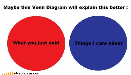 take a hint talking venn diagram