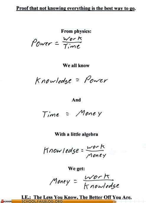 knowledge,power,time,work