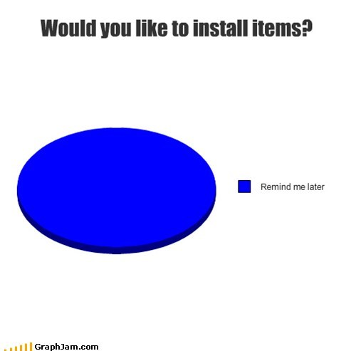 computers,installing,later,Pie Chart,remind me