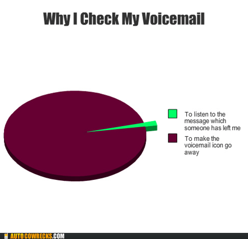 graphs Hall of Fame listening to messages voicemail voicemail icon - 6348935424