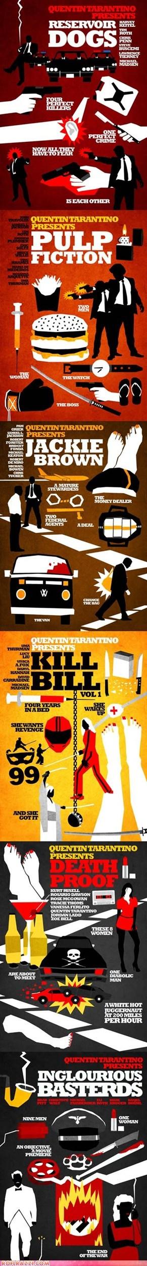 art,celeb,cool,director,Kill Bill,Movie,posters,pulp fiction,quentin tarantino