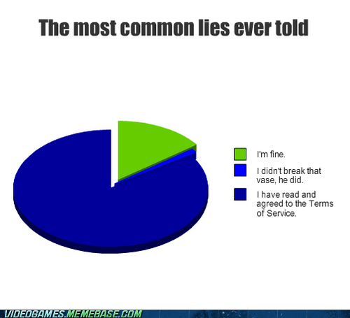 Chart,common lie,no one ever reads,terms of service,the internets