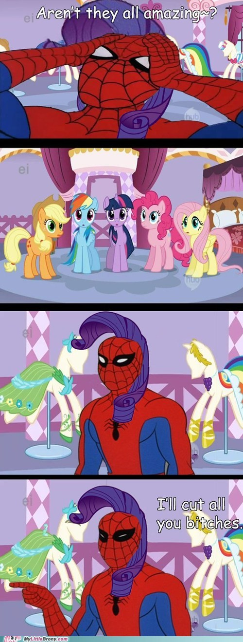 comic comics dress meme rarity Spider-Man - 6349886208