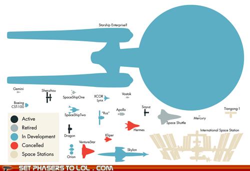 enterprise infographic science spaceships Star Trek - 6352226816