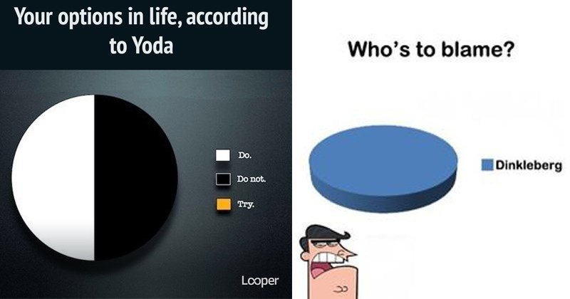 the pope pie charts never gonna give you up youre beautiful pie chart memes james blunt pie rick astley pope francis procrastination look at all the fucks i give parenting parenting meme star wars yoda - 6354181