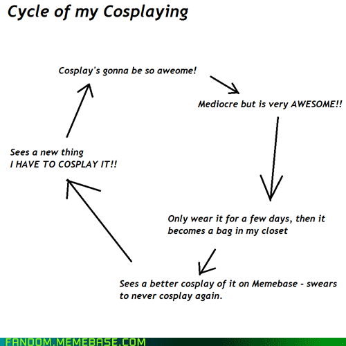 cosplay,cycle,It Came From the,It Came From the Interwebz