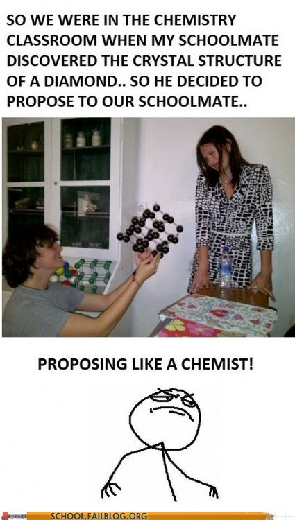 Chemistry science - 6357091840