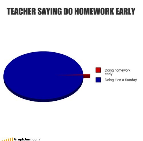 TEACHER SAYING DO HOMEWORK EARLY
