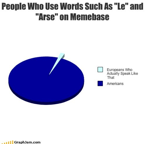 cultured,le,Pie Chart,Rage Comics,self referential