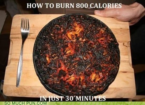 30 800 burn calories double meaning Hall of Fame literalism minutes - 6360442112
