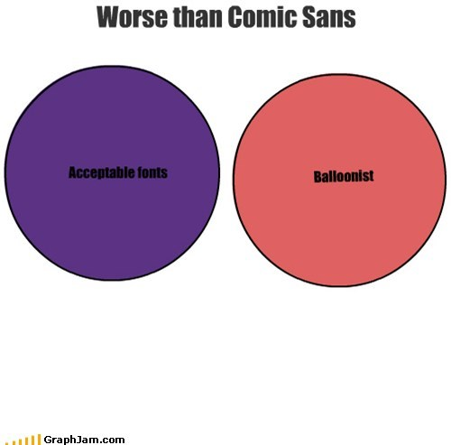Worse than Comic Sans