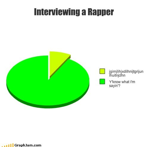 interviews know-what-im-saying Pie Chart rappers - 6362731520