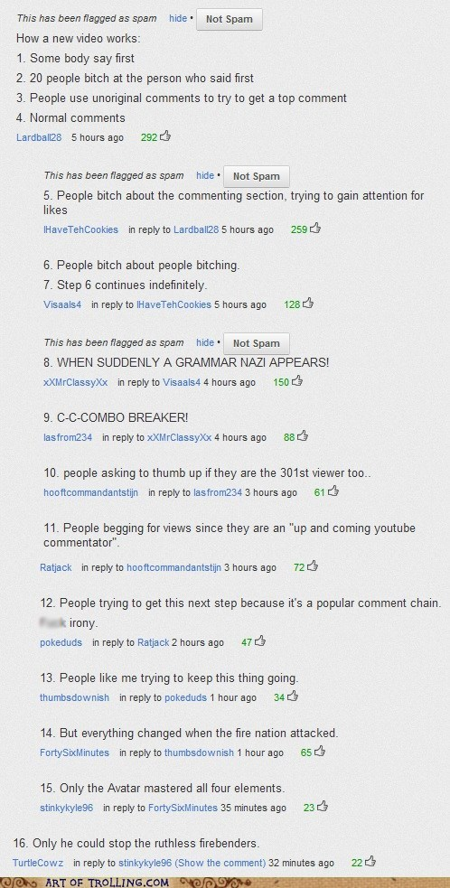 attention seeking,commenting,top comments,youtube